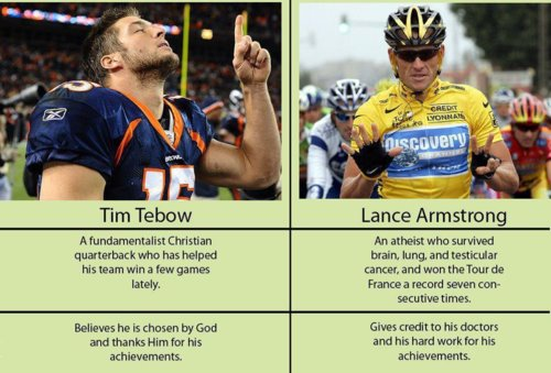 Christian vs Atheist (Tebow vs Armstrong