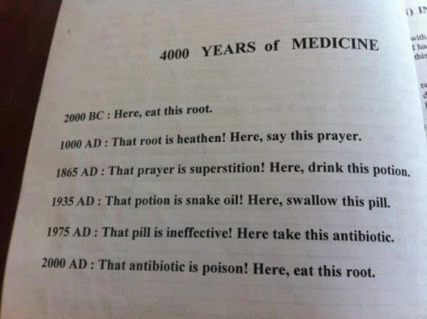 4 000 years of medicine